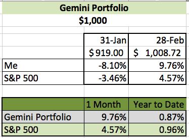 Gemini Portfolio