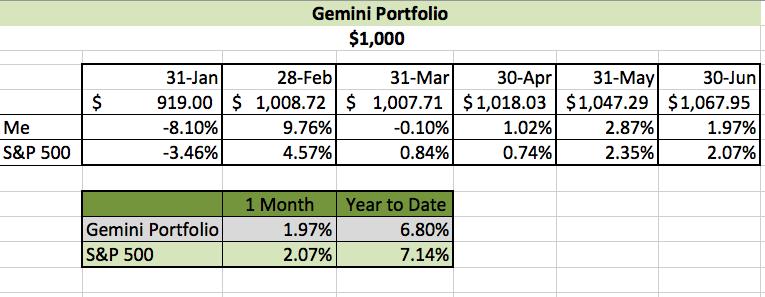Gemini Portfolio June