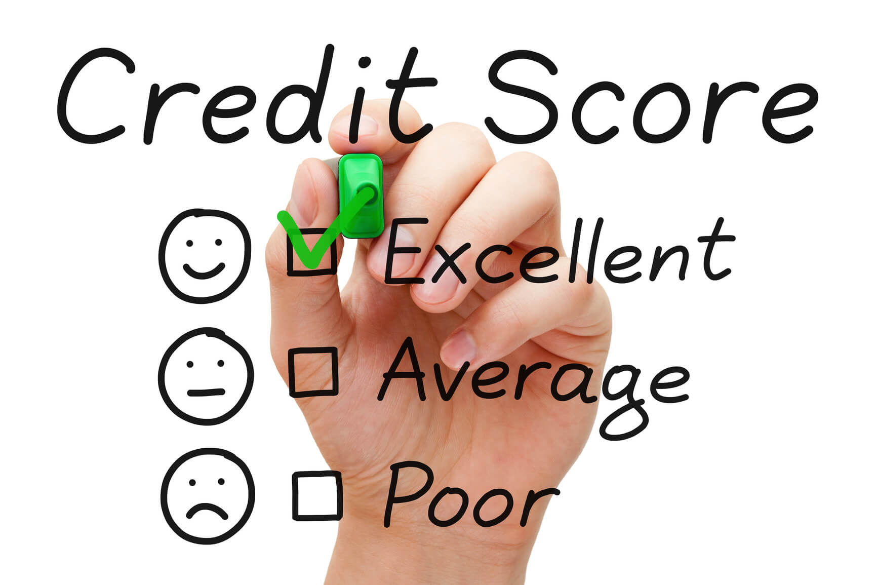 How to Get Your Free Credit Score | Young Finances