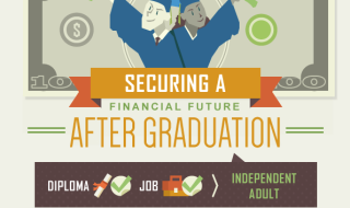 How to Secure Your Financial Future After Graduation | Young Finances